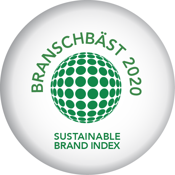 Sustainable Brand Index 2020